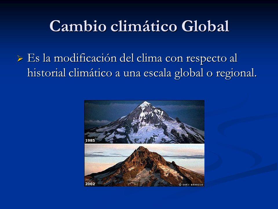 Cambio climático Global
