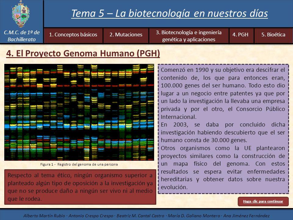 4. El Proyecto Genoma Humano (PGH) Haga clic para continuar