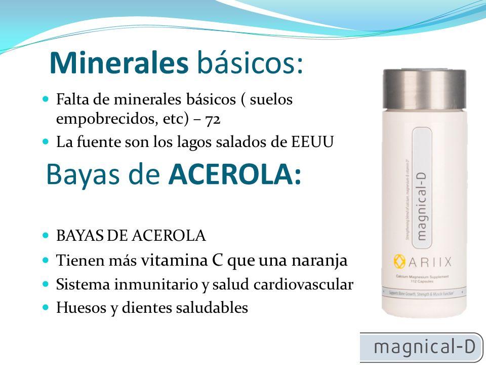 Minerales básicos: Bayas de ACEROLA: