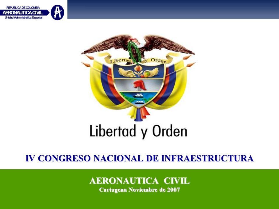 IV CONGRESO NACIONAL DE INFRAESTRUCTURA Cartagena Noviembre de 2007