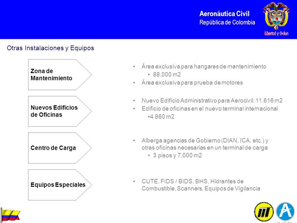 Aeronáutica Civil República de Colombia