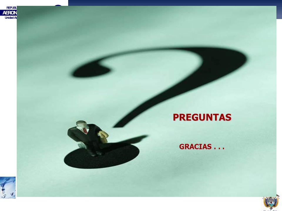 PREGUNTAS GRACIAS . . .