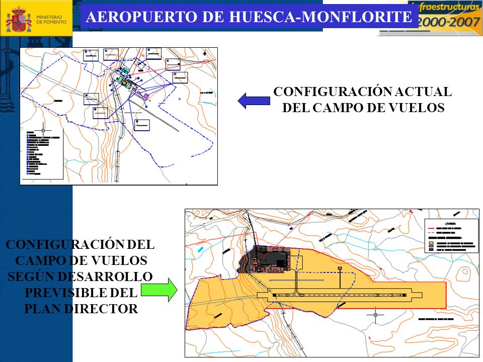 AEROPUERTO DE HUESCA-MONFLORITE