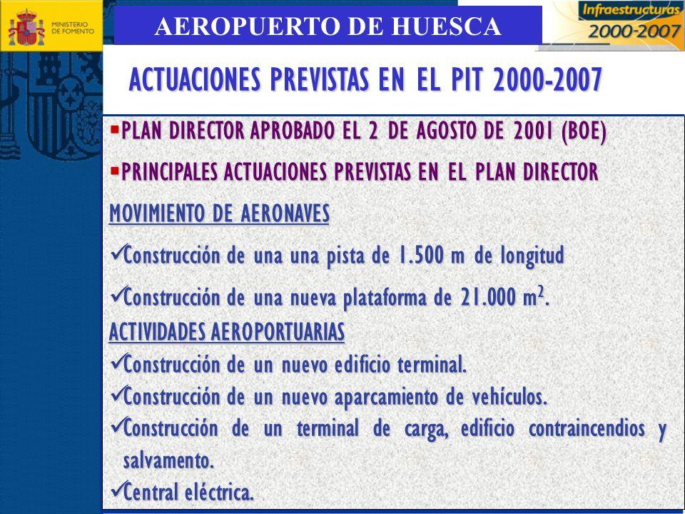 ACTUACIONES PREVISTAS EN EL PIT 2000-2007