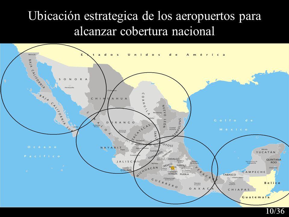 Ubicación estrategica de los aeropuertos para alcanzar cobertura nacional