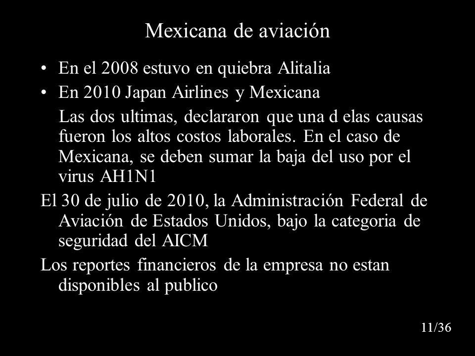 Mexicana de aviación En el 2008 estuvo en quiebra Alitalia