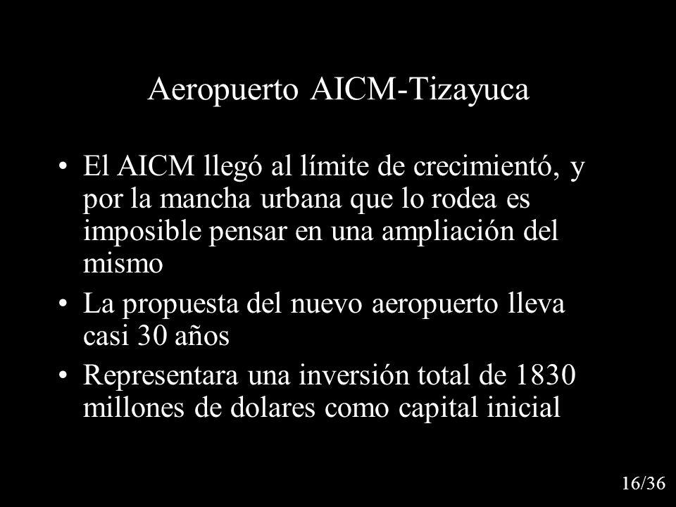 Aeropuerto AICM-Tizayuca