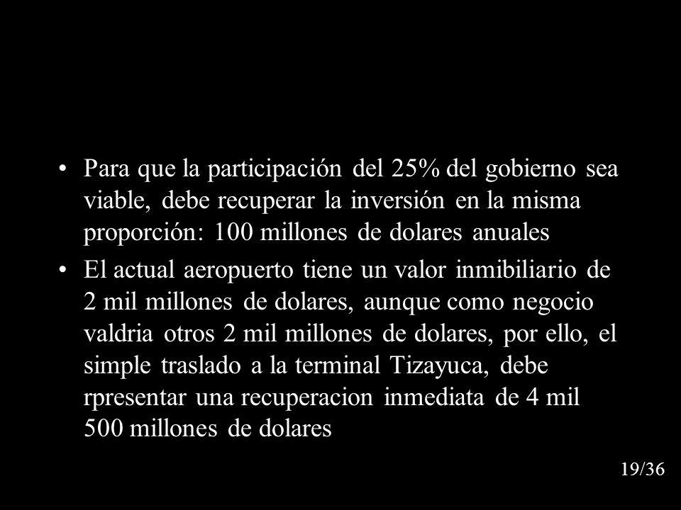 Para que la participación del 25% del gobierno sea viable, debe recuperar la inversión en la misma proporción: 100 millones de dolares anuales