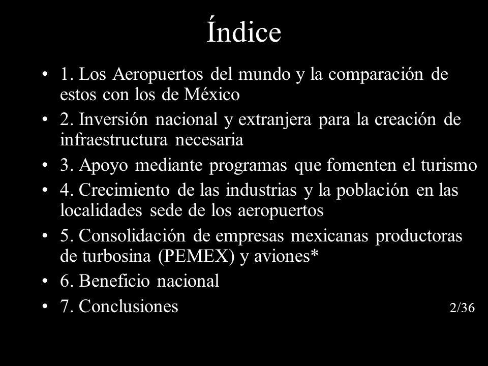 Índice 1. Los Aeropuertos del mundo y la comparación de estos con los de México.