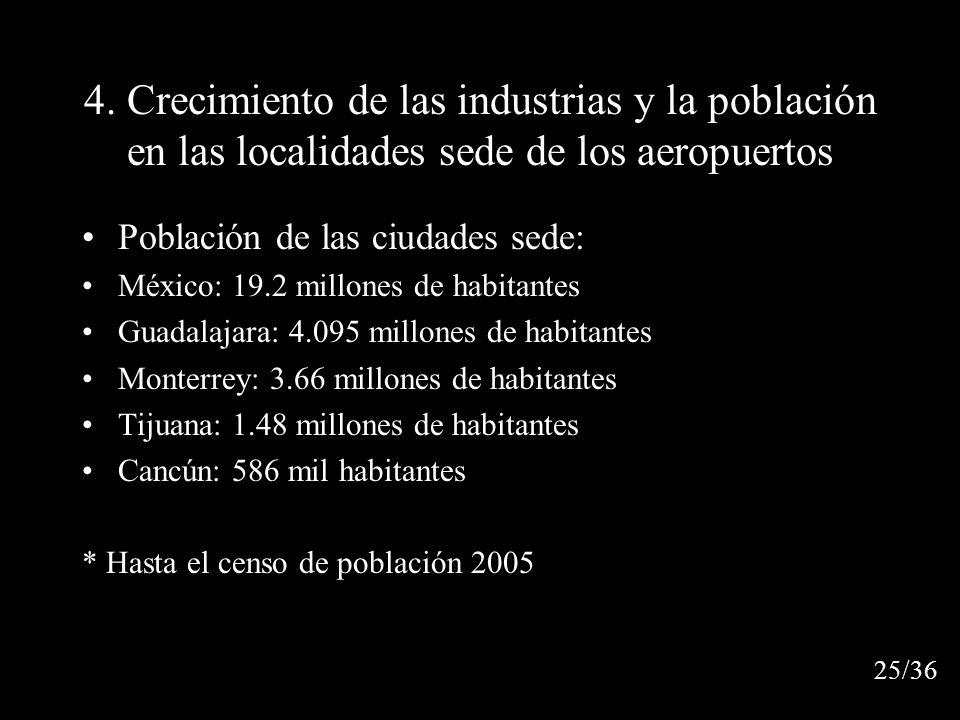 4. Crecimiento de las industrias y la población en las localidades sede de los aeropuertos