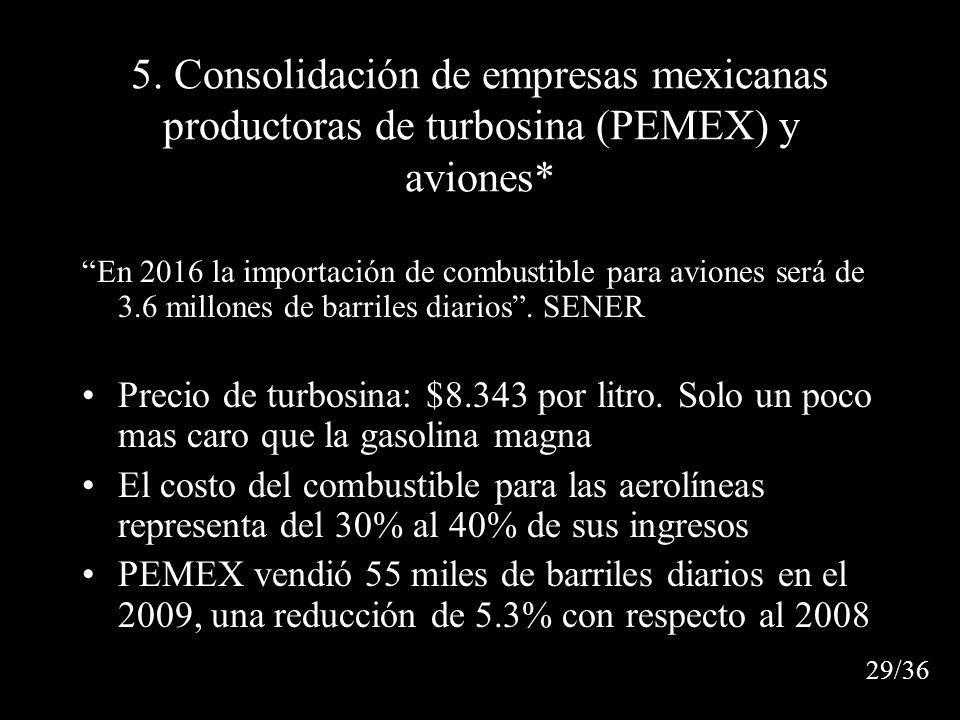 5. Consolidación de empresas mexicanas productoras de turbosina (PEMEX) y aviones*