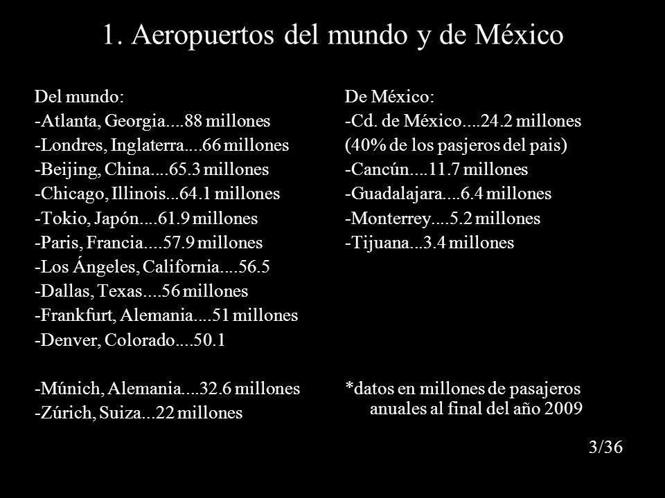 1. Aeropuertos del mundo y de México