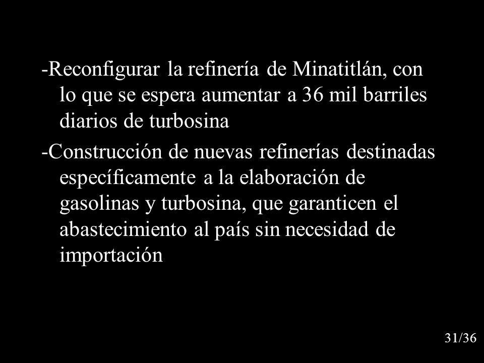 -Reconfigurar la refinería de Minatitlán, con lo que se espera aumentar a 36 mil barriles diarios de turbosina