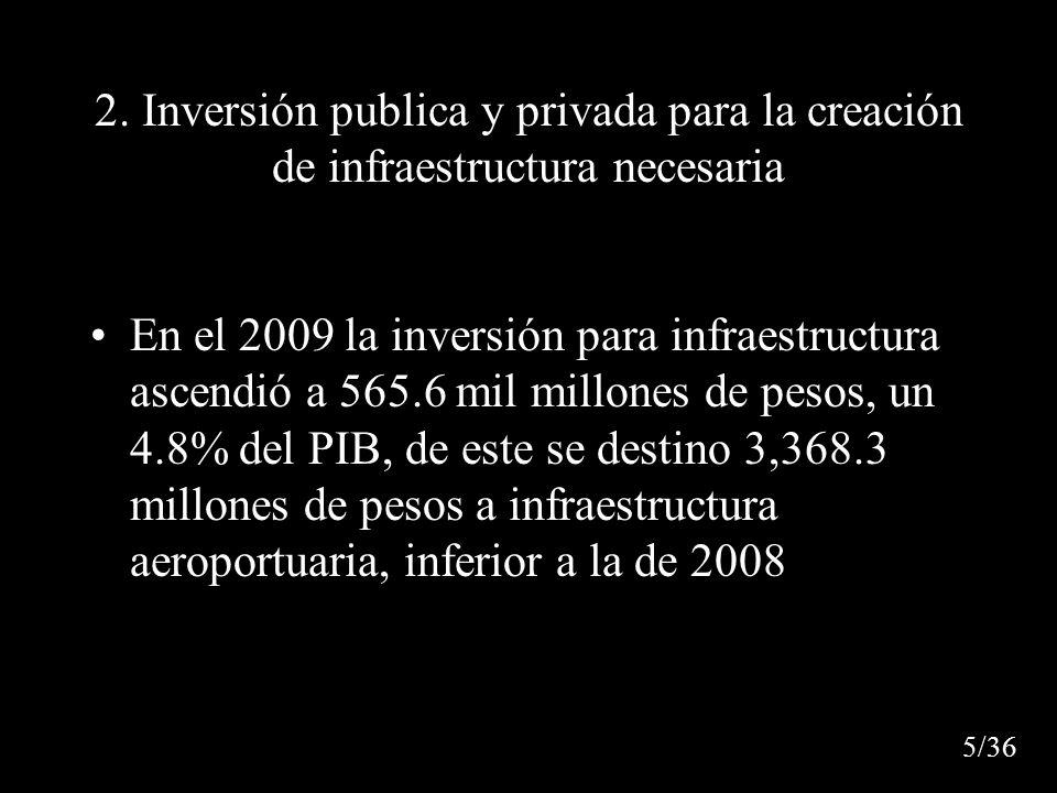 2. Inversión publica y privada para la creación de infraestructura necesaria