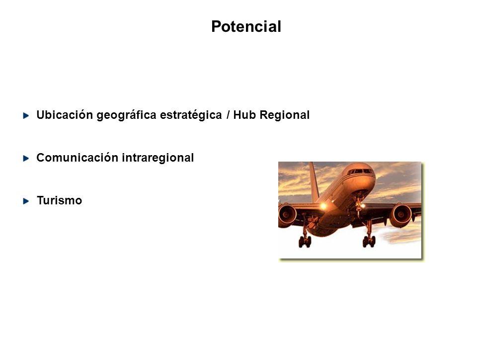 Potencial Ubicación geográfica estratégica / Hub Regional