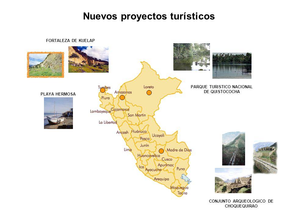 Nuevos proyectos turísticos
