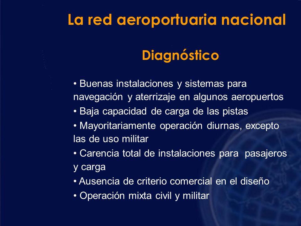 La red aeroportuaria nacional