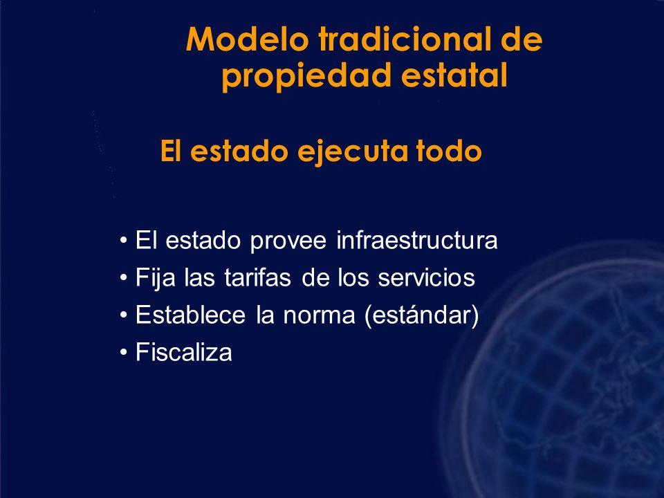 Modelo tradicional de propiedad estatal