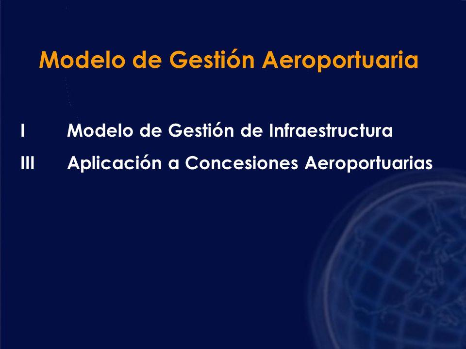 Modelo de Gestión Aeroportuaria