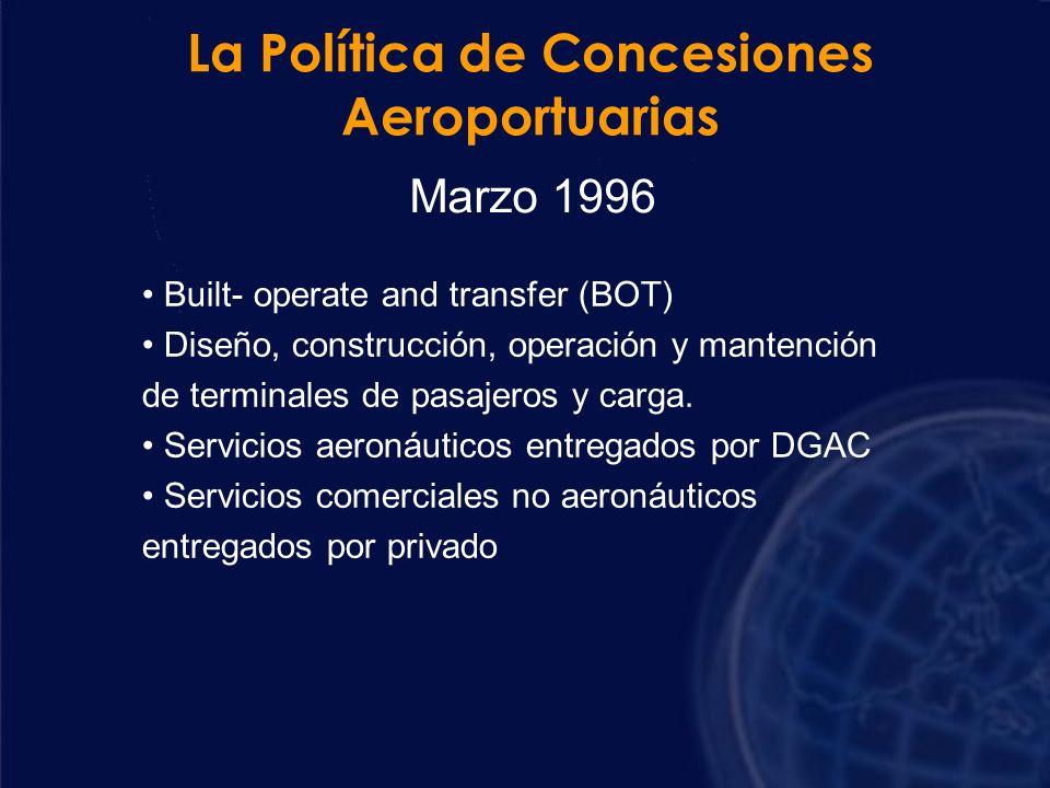 La Política de Concesiones Aeroportuarias