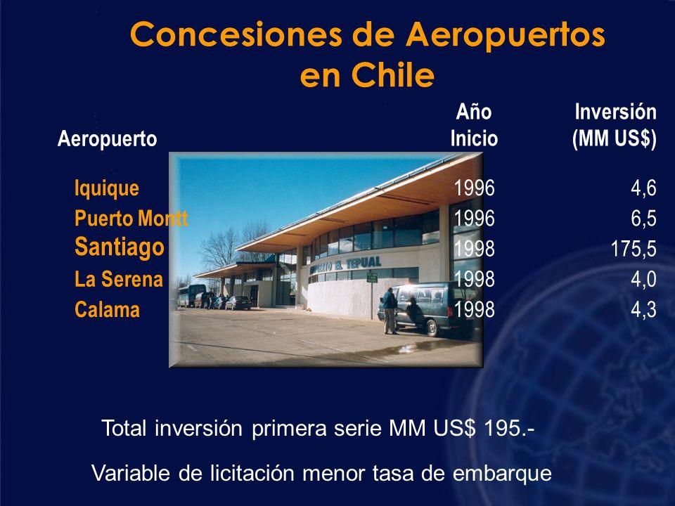 Concesiones de Aeropuertos en Chile