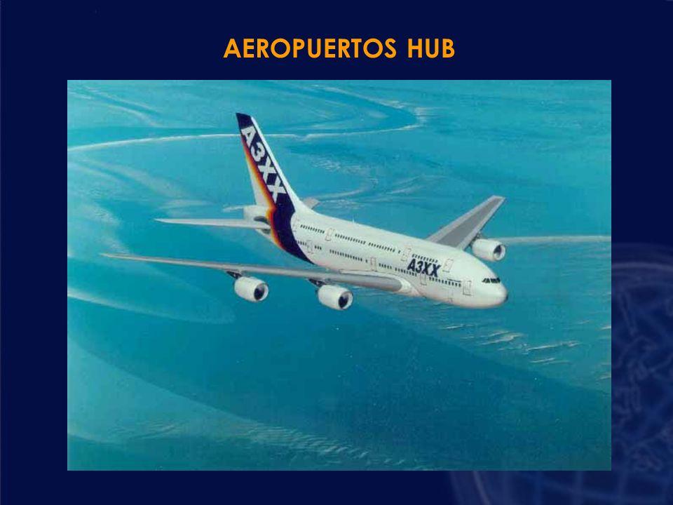 AEROPUERTOS HUB