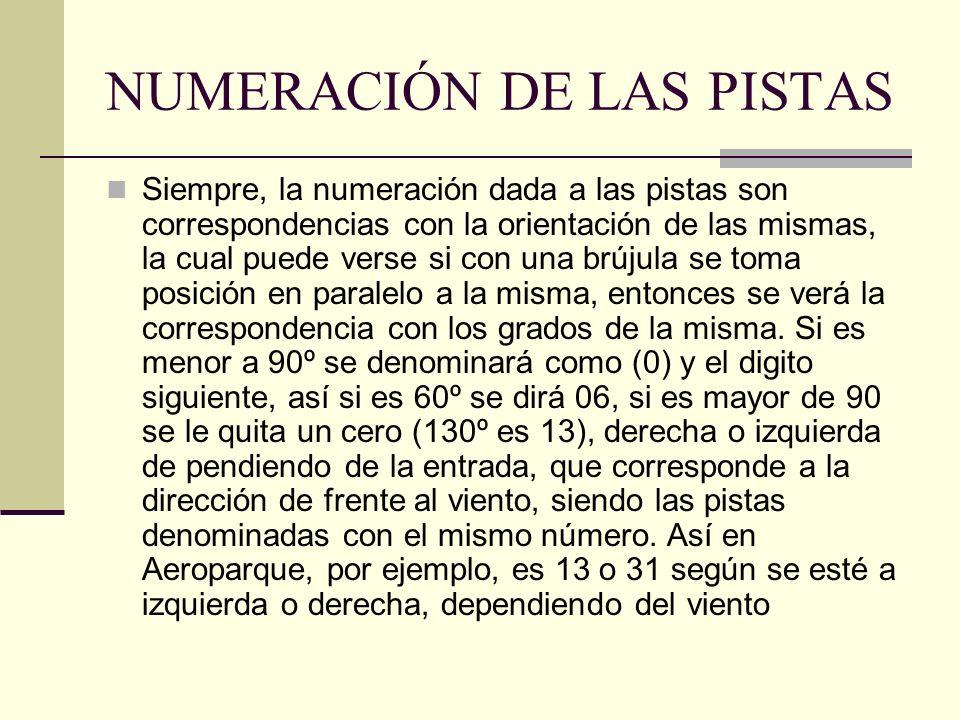 NUMERACIÓN DE LAS PISTAS