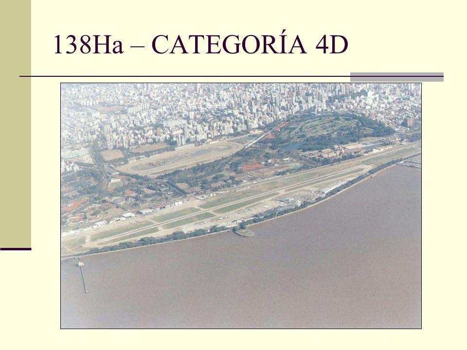 138Ha – CATEGORÍA 4D