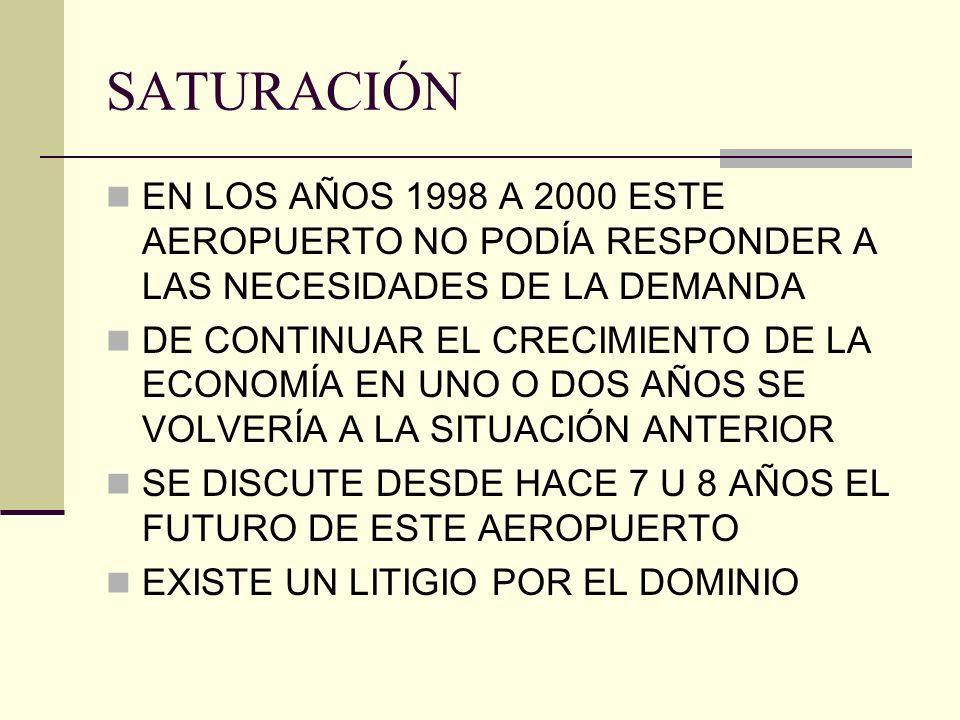 SATURACIÓN EN LOS AÑOS 1998 A 2000 ESTE AEROPUERTO NO PODÍA RESPONDER A LAS NECESIDADES DE LA DEMANDA.