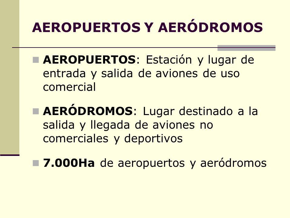 AEROPUERTOS Y AERÓDROMOS