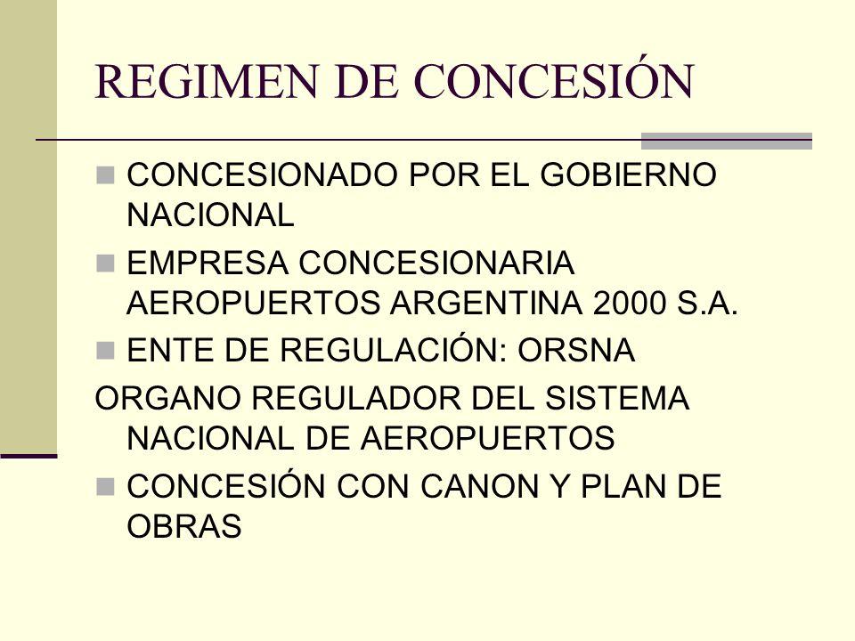 REGIMEN DE CONCESIÓN CONCESIONADO POR EL GOBIERNO NACIONAL