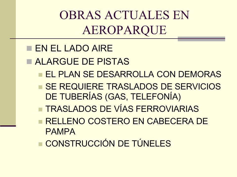 OBRAS ACTUALES EN AEROPARQUE