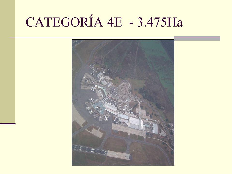 CATEGORÍA 4E - 3.475Ha