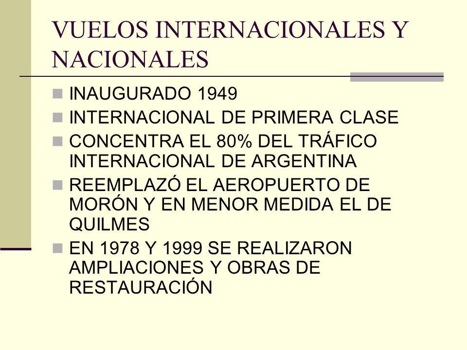VUELOS INTERNACIONALES Y NACIONALES