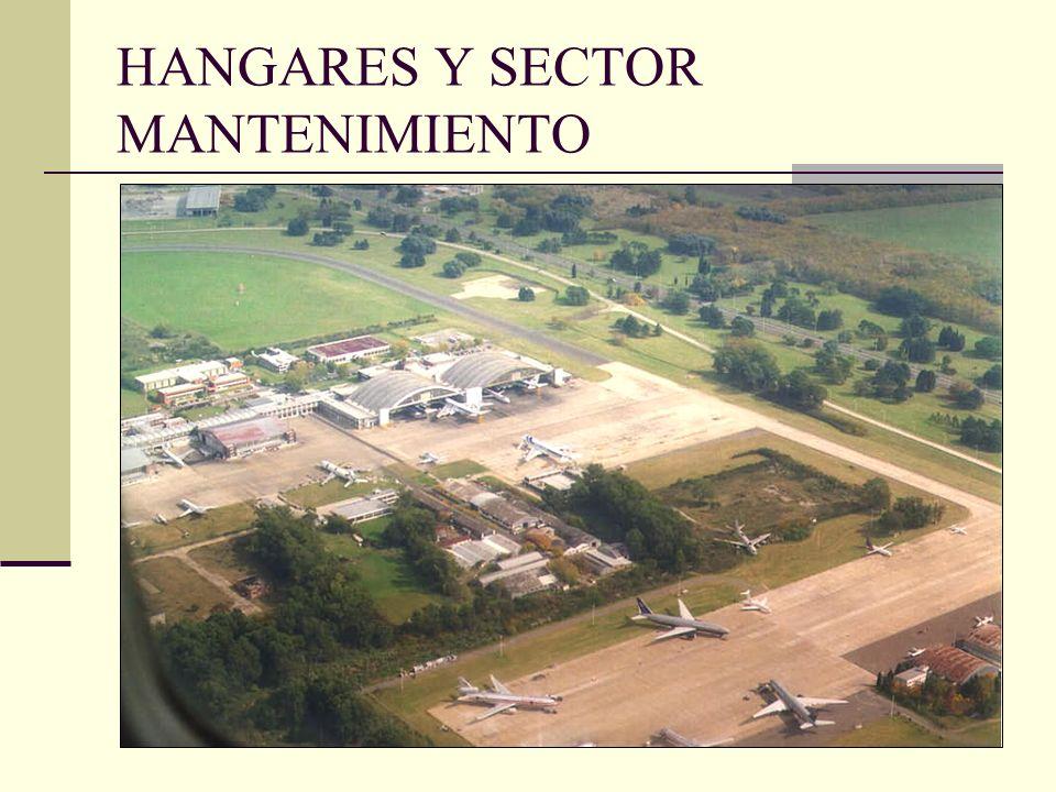 HANGARES Y SECTOR MANTENIMIENTO