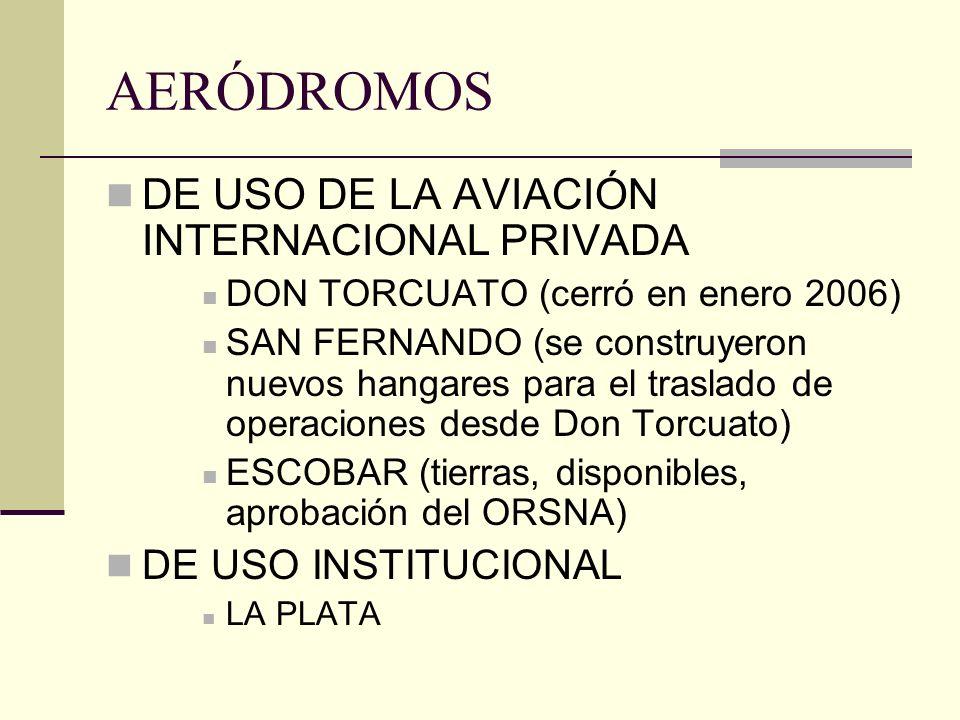 AERÓDROMOS DE USO DE LA AVIACIÓN INTERNACIONAL PRIVADA