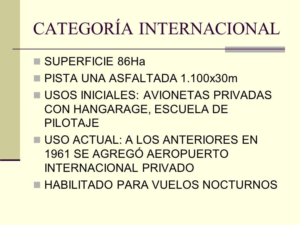 CATEGORÍA INTERNACIONAL