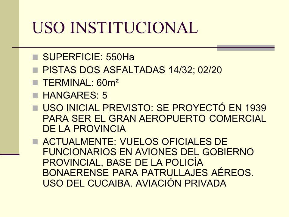 USO INSTITUCIONAL SUPERFICIE: 550Ha PISTAS DOS ASFALTADAS 14/32; 02/20