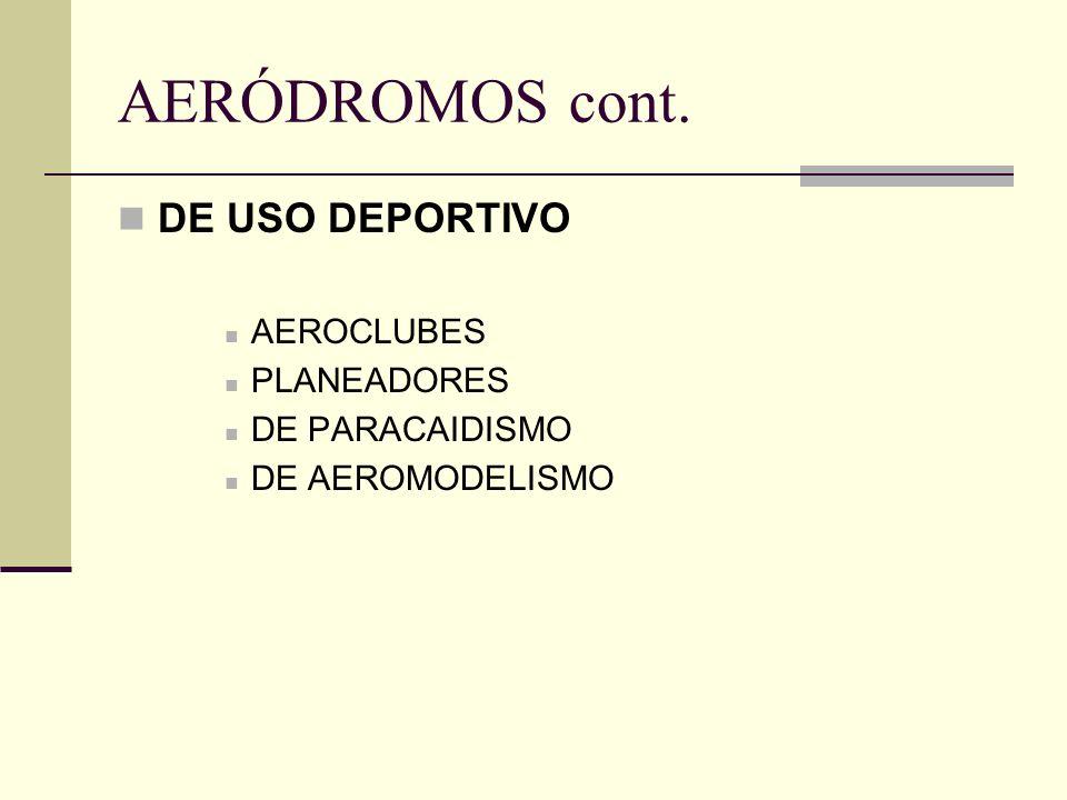 AERÓDROMOS cont. DE USO DEPORTIVO AEROCLUBES PLANEADORES