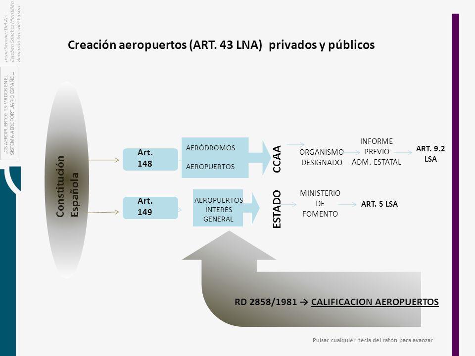 Creación aeropuertos (ART. 43 LNA) privados y públicos