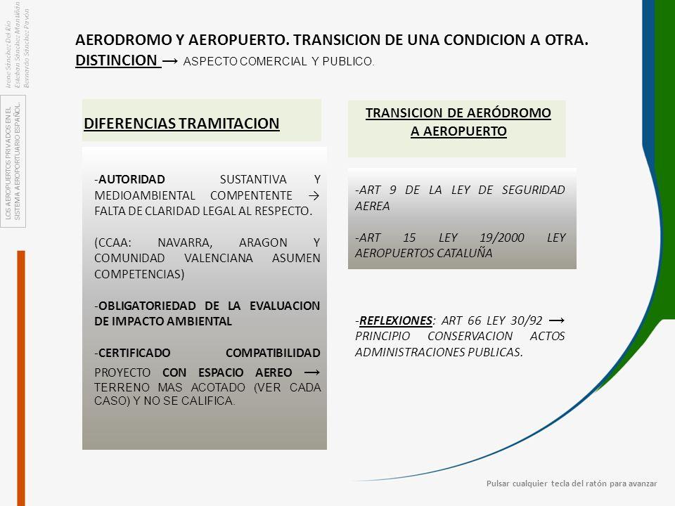 TRANSICION DE AERÓDROMO A AEROPUERTO