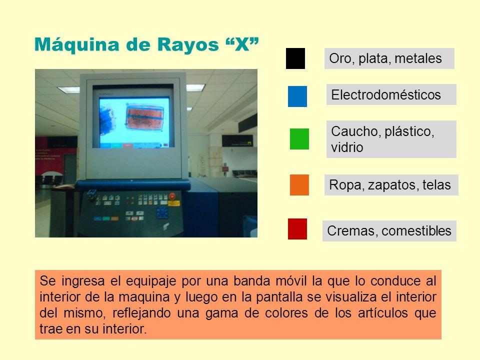 Máquina de Rayos X Oro, plata, metales Electrodomésticos