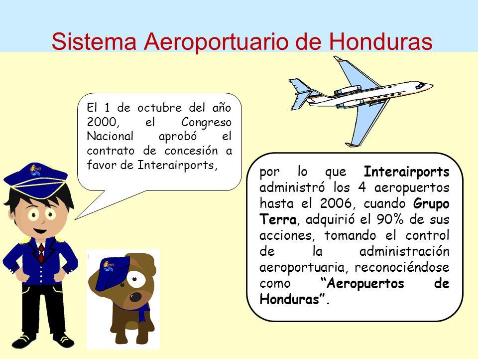 Sistema Aeroportuario de Honduras