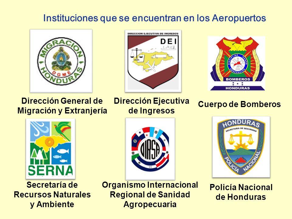 Instituciones que se encuentran en los Aeropuertos