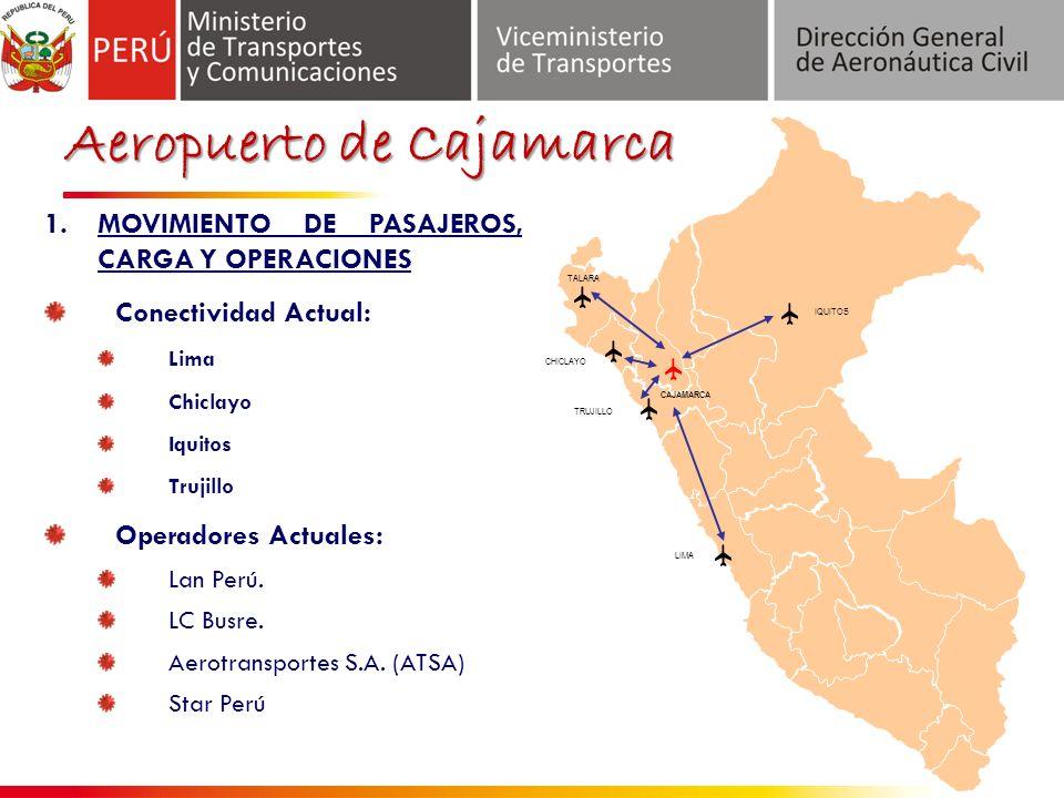 Aeropuerto de Cajamarca