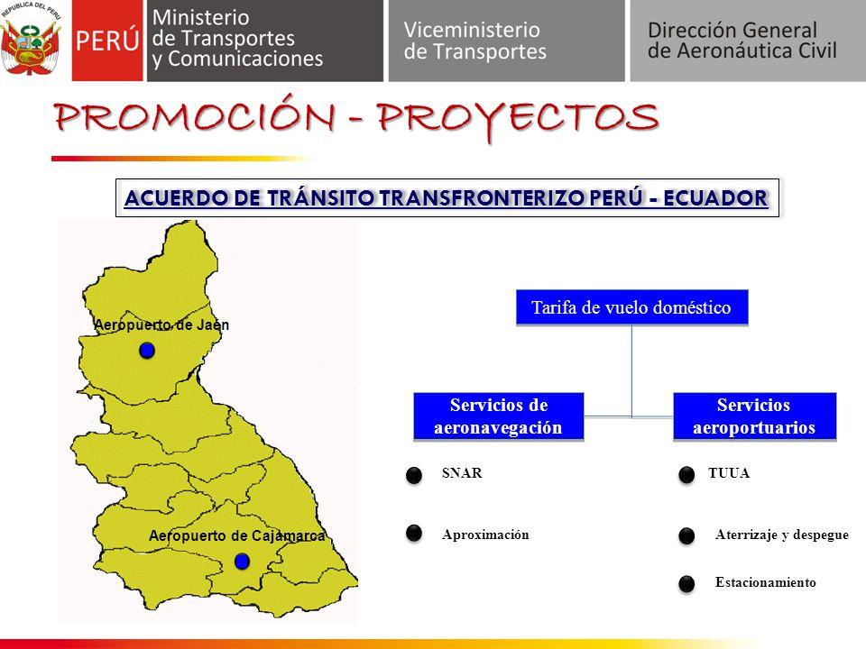 PROMOCIÓN - PROYECTOS ACUERDO DE TRÁNSITO TRANSFRONTERIZO PERÚ - ECUADOR. Tarifa de vuelo doméstico.