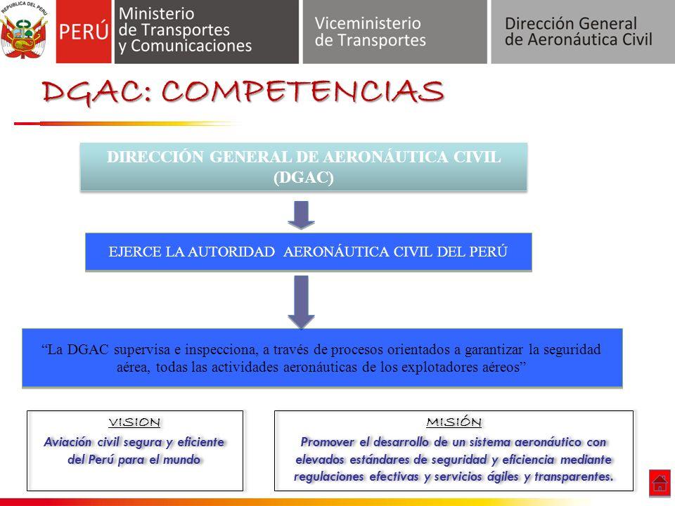 DGAC: COMPETENCIAS DIRECCIÓN GENERAL DE AERONÁUTICA CIVIL (DGAC)