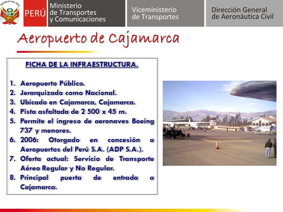 FICHA DE LA INFRAESTRUCTURA.