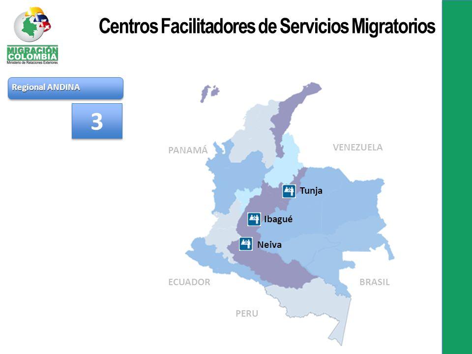 3 Centros Facilitadores de Servicios Migratorios PANAMÁ VENEZUELA
