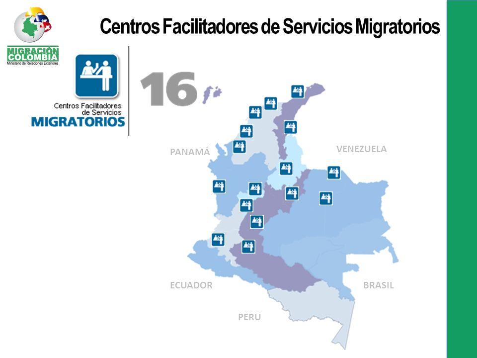 Centros Facilitadores de Servicios Migratorios